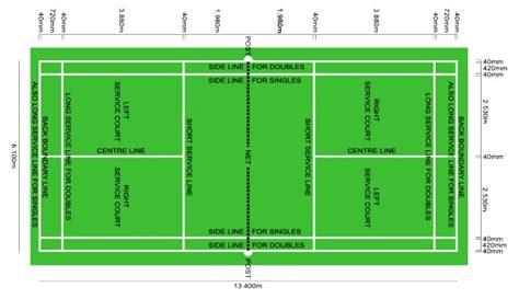Karpet Untuk Lapangan Bulu Tangkis ukuran lapangan bulu tangkis standar internasional gizikita
