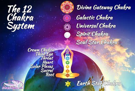 chakra colors test 12 chakras