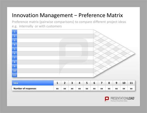 Innovation Report Template The Innovation Management Powerpoint Templates Includes
