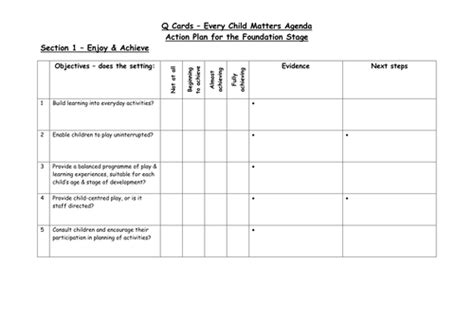 lesson plan template ofsted ofsted action plan templates by choralsongster teaching