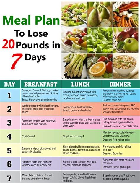Lose 10 Pounds In 20 Days Detox Program by 1000 Ideas About 7 Day Diet Plan On 7 Day