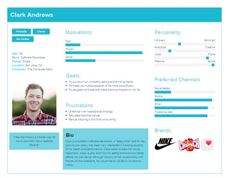 tips for creating strong user persona with free template