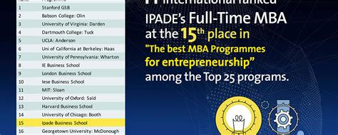Top 10 Mba Programs In America by Ipade Ranked No 15 In Ft 180 S Top Mba Programs For