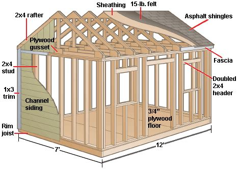 shed diagrams gable shed diagram