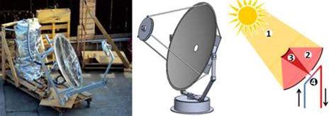 Paling Murah Pompa Angin Ban Bola Pemanas Air Matahari Dengan Disk Parabolik