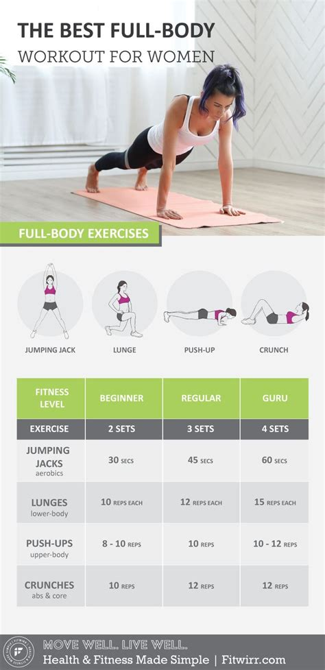 17 best images about workout and exercise plans on cardio burn calories and tone up