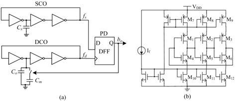 2010 dodge charger fuse box diagram audio html