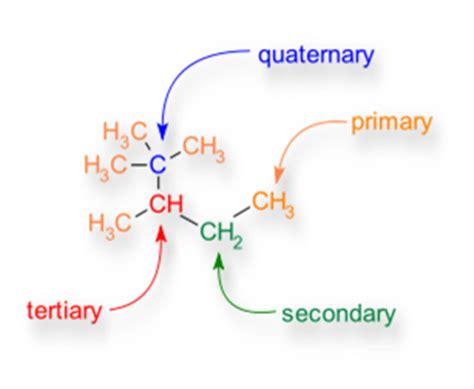 cadenas carbonadas longitud fatima unidad 2 quimica organica