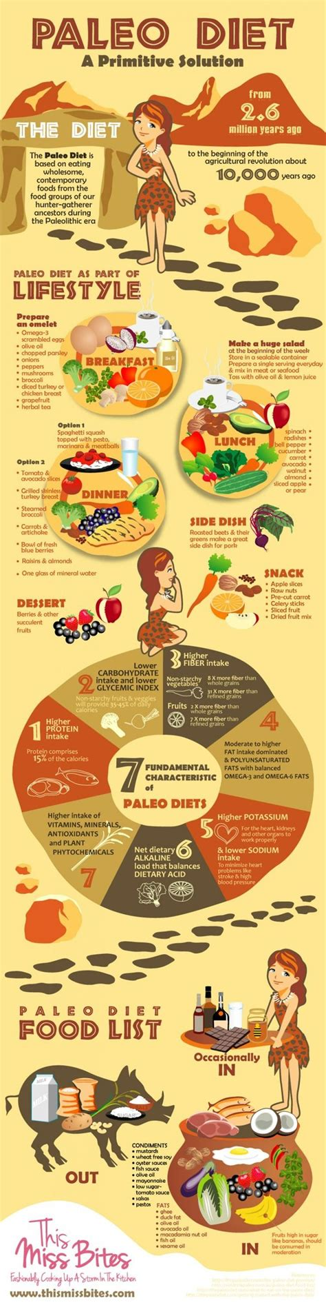 Paleo Detox Meal Plan by 1000 Images About Health On Zee