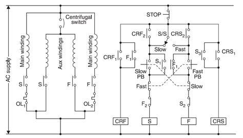 split phase induction motor pdf speed of split phase motors engineering articles