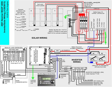 rv transfer switch wiring diagram 50 rv wiring diagram