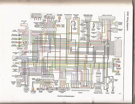 2004 triumph bonneville wiring diagram triumph 500 wiring