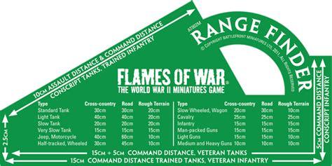 stron biz flames of war artillery template