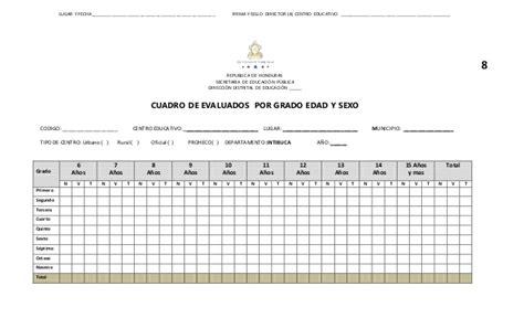 cuadro de meritos evaluacion docente 2015 cuadros de evaluacion final basica 2015