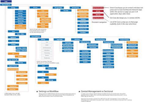 jquery workflow designer navigation workflow houshang livian