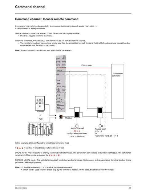 ats22 wiring diagram contohsoal co