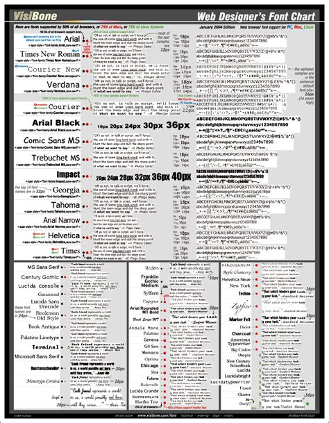 typography chart list of cheet sheets reference guides to help you