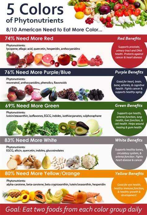 5 fruits and veggies not to eat non starchy veggies kicks steps