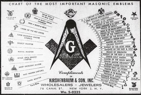 masons illuminati news oreo illuminati cookies