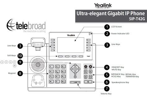 layout user guide yealink t42g quick user guide and keys layout teleboard