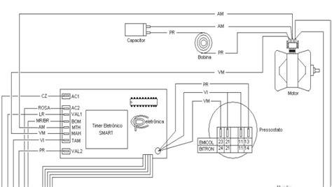 turbo timer diagram sh3 me