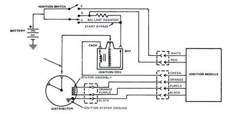 76 ford ltd ignition wiring diagram get free image about wiring diagram