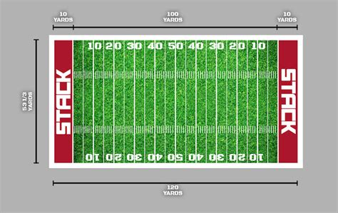 Sq Feet To Meters by How Many Acres Is A Football Field Stack