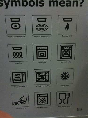 what does ikea mean ikea kitchenware symbols flickr photo sharing