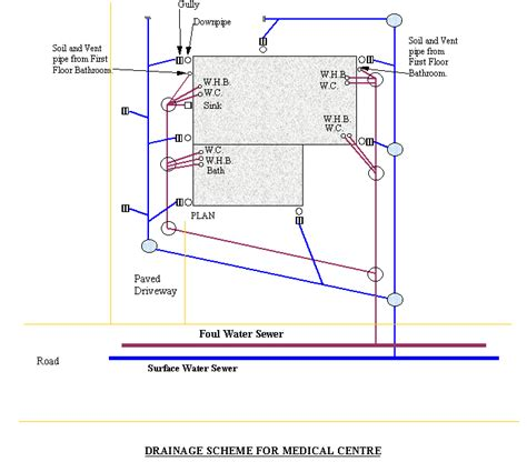 Drainage Layout My House | drainage details drawings