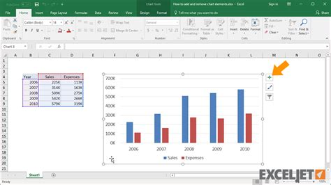 excel jet tutorial excel tutorial how to add and remove chart elements