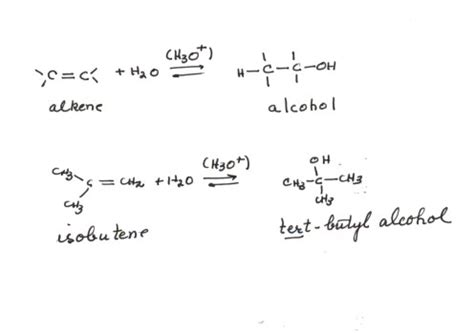 hydration and hydrogenation hydration alkenes reaction