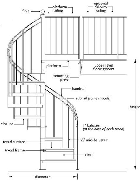 stairs after c section spiral staircase minneapolis deck builders maintenance