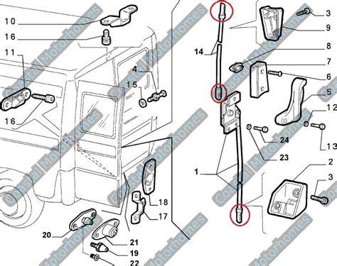 citroen relay wiring diagram wiring free wiring diagrams