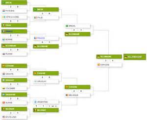 coupe du monde 2014 calendrier mondial 2014 brsil