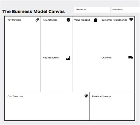 business canvas model template business model canvas 7 documents in pdf