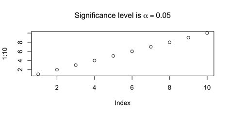 R Title Value by R Expression Variable Value Normal Text In Plot