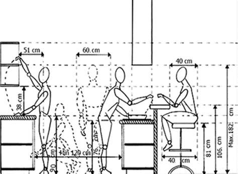 Kitchen Bench Height Ergonomics Outlet Placement Inside Arciform