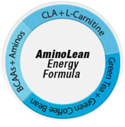Rsp Amino Lean 30srvg rsp nutrition aminolean energy formula at bodybuilding