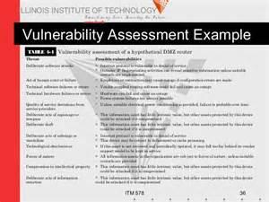 threat vulnerability risk assessment template vulnerability assessment template images