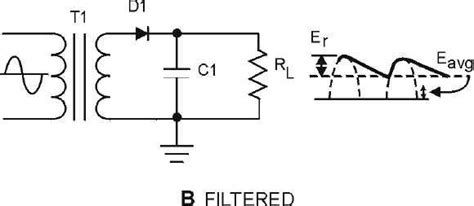 how does a capacitor filter out dc how does a capacitor or an inductor filter out the ac ripple in a rectifier to give a dc