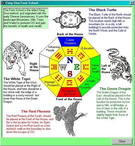 Feng Shui Garden Layout Shackelford S Thoughts And Suggestions