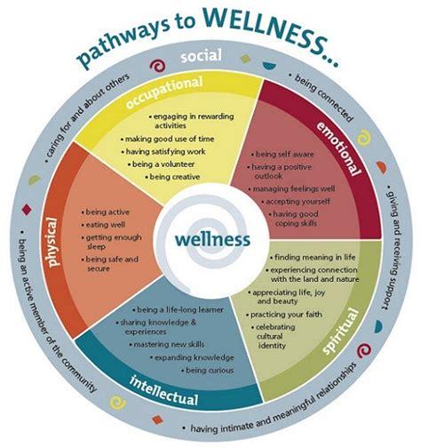 our health educators 171 social health association wellness aleutian pribilof islands association