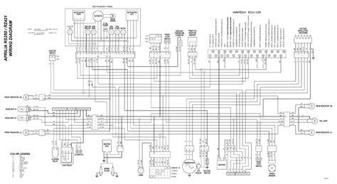 ktm duke 125 wiring diagram agnitum me