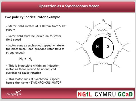 operation of induction motor ppt no load operation of induction motor 28 images v curve of a synchronous motor circuit globe