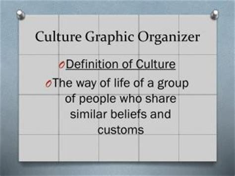graphic biography definition ppt unit 7 graphic organizer 3 ss8h9 world war ii