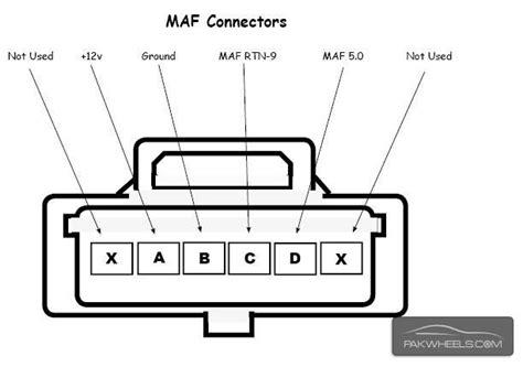 nissan qg15 ecu wiring diagram mazda truck fuse diagram