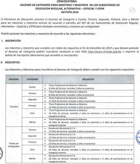 convocatoria a examen de ascenso de categoria 2016 examen para ascenso de categor a de docentes examen para