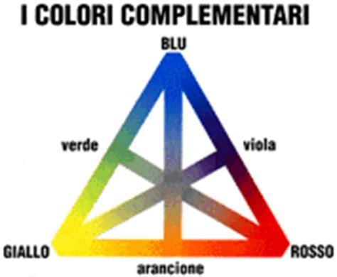 tavola colori primari classificazione dei colori bellearti it