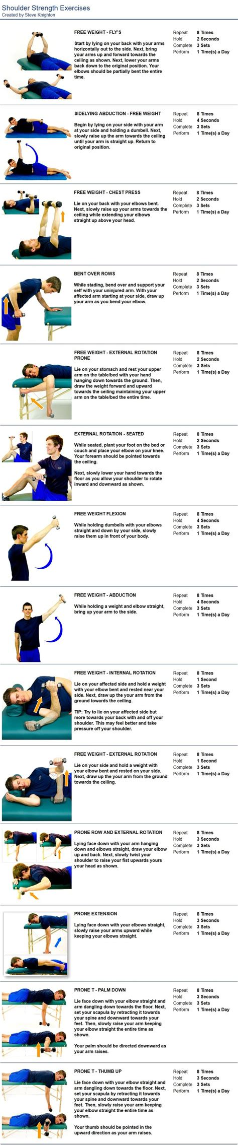 Rotator cuff exercises rotator cuff and exercise on pinterest