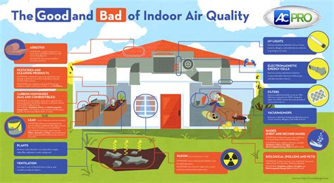 microorganisms in home and indoor work environments diversity health impacts investigation and second edition books are you getting enough oxygen